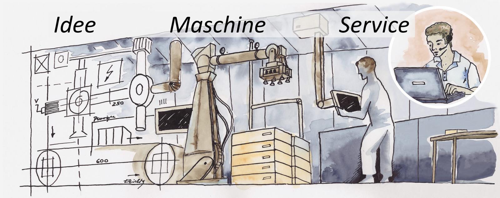 Von der Idee zur Maschine mit umfassendem Service